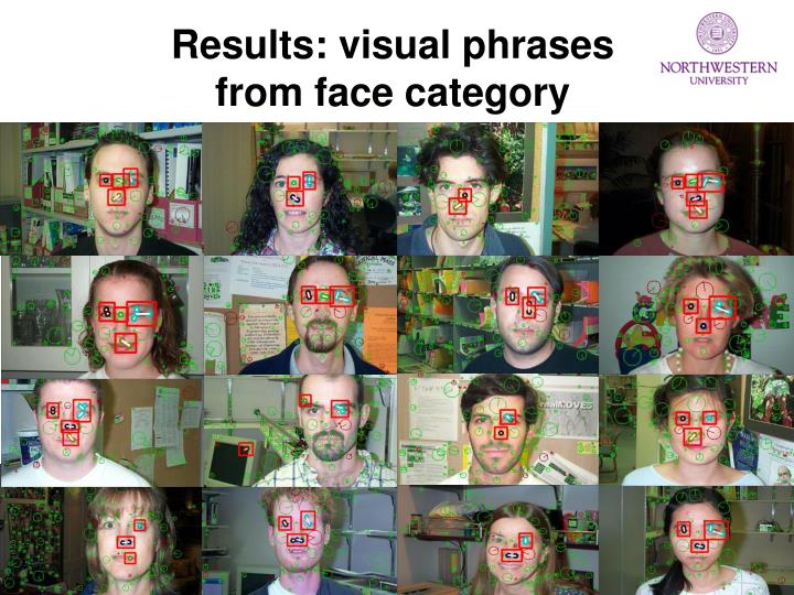 Results: visual phrases
