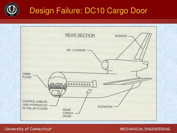 Design Failure: DC10 Cargo Door
