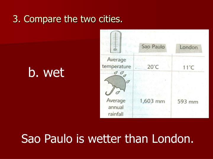 3. Compare the two cities.