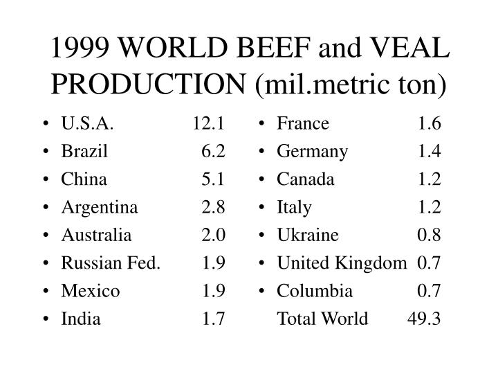 1999 world beef and veal production mil metric ton