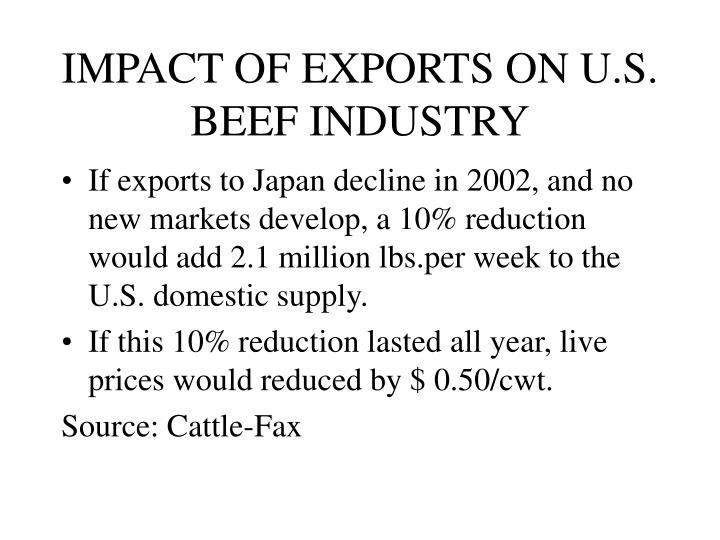 IMPACT OF EXPORTS ON U.S. BEEF INDUSTRY