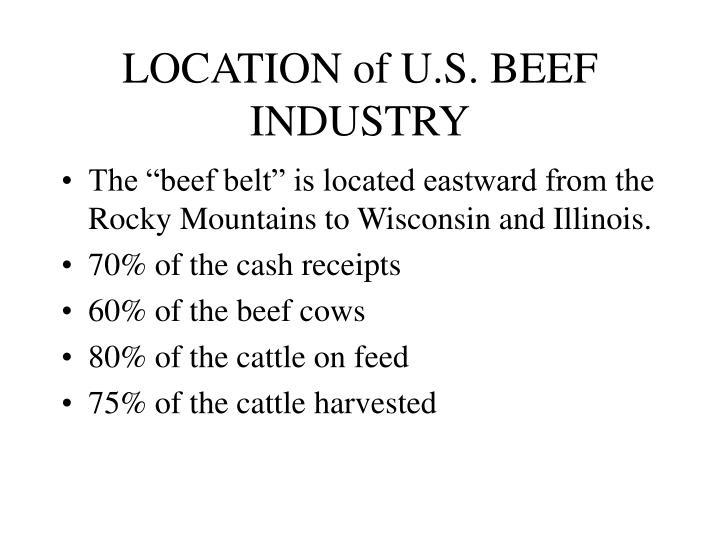 LOCATION of U.S. BEEF INDUSTRY