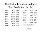 u s cattle inventory mil hd beef production bil lb