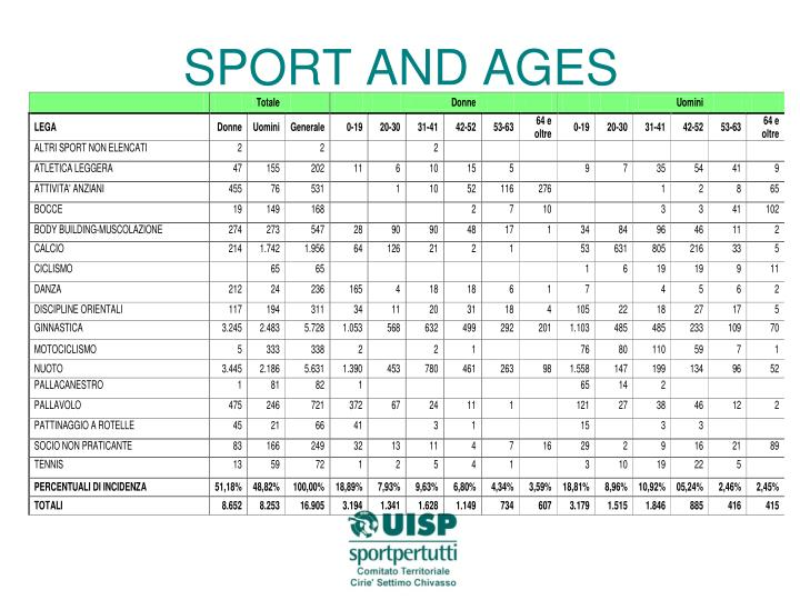 SPORT AND AGES