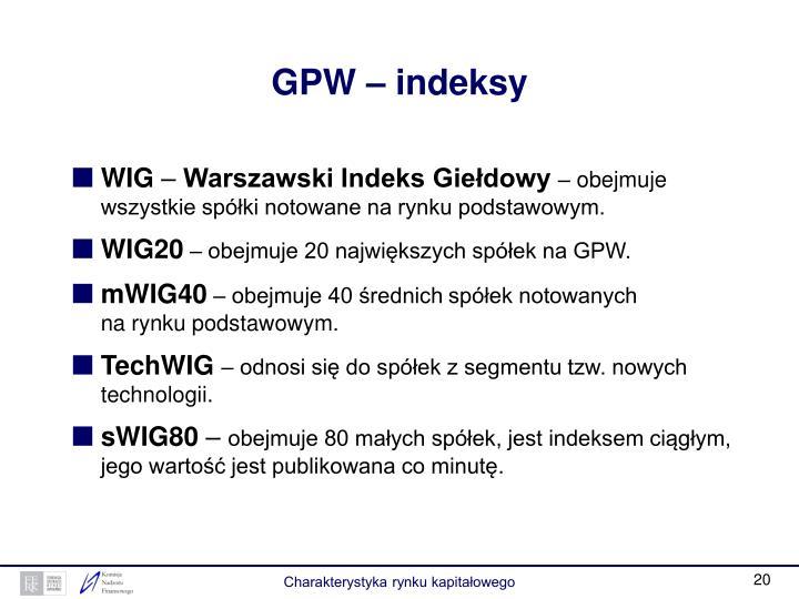 GPW – indeksy