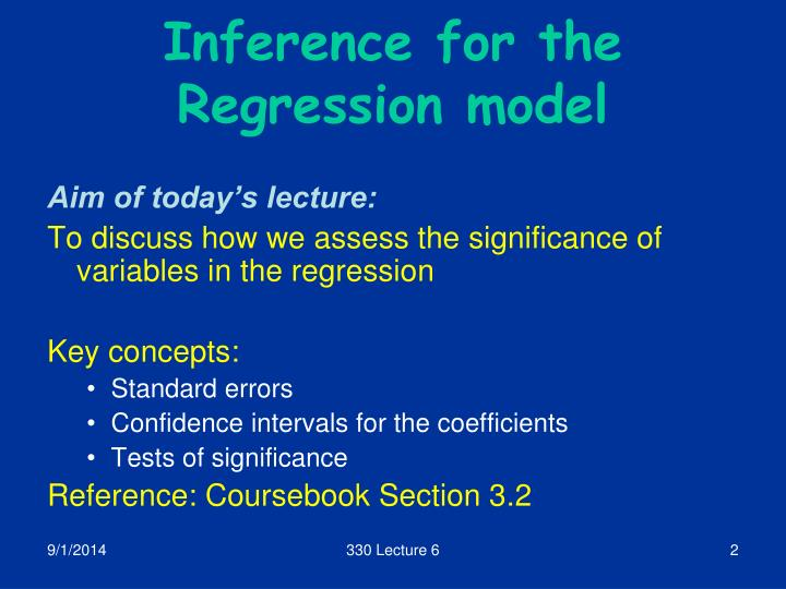Inference for the regression model