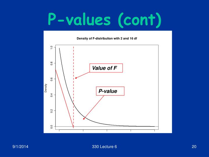 P-values (cont)