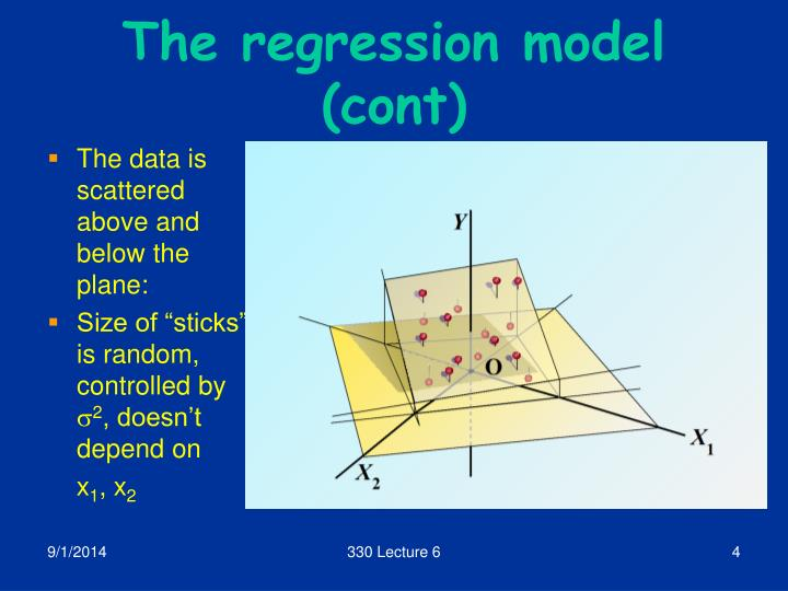 The regression model (cont)