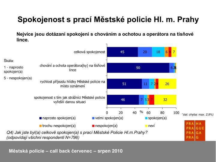 Spokojenost s prací Městské policie Hl. m. Prahy