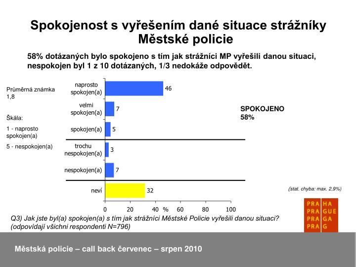 Spokojenost s vyřešením dané situace strážníky Městské policie