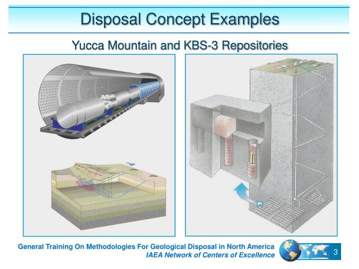 Disposal Concept Examples