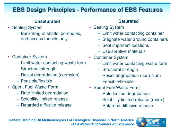 EBS Design Principles - Performance of EBS Features