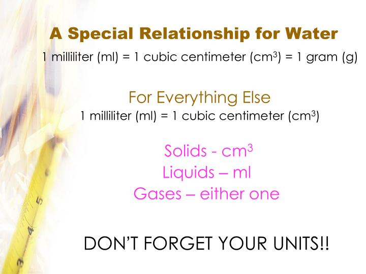 A Special Relationship for Water