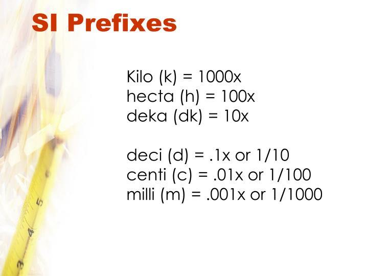 SI Prefixes