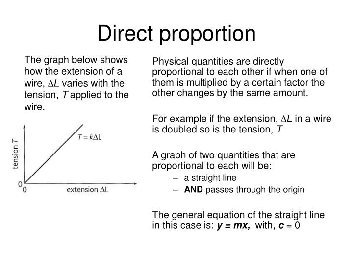 The graph below shows how the extension of a wire,