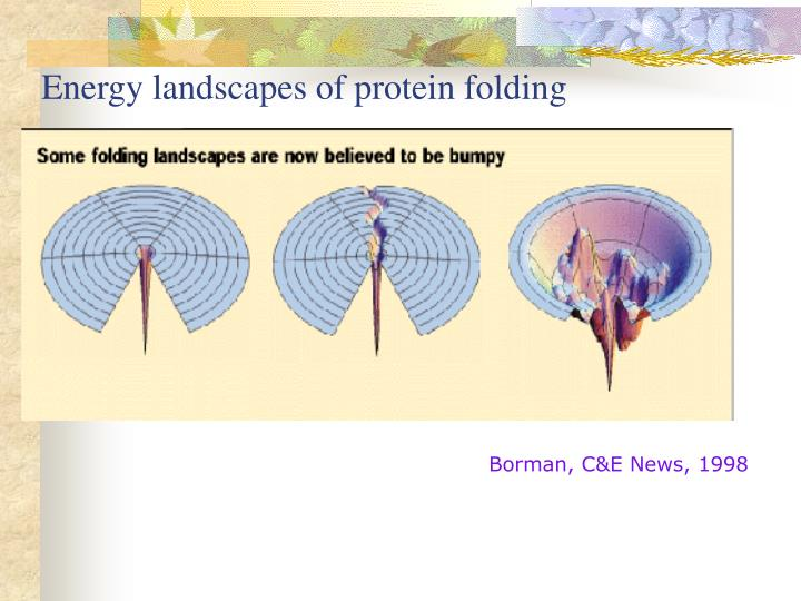 Energy landscapes of protein folding