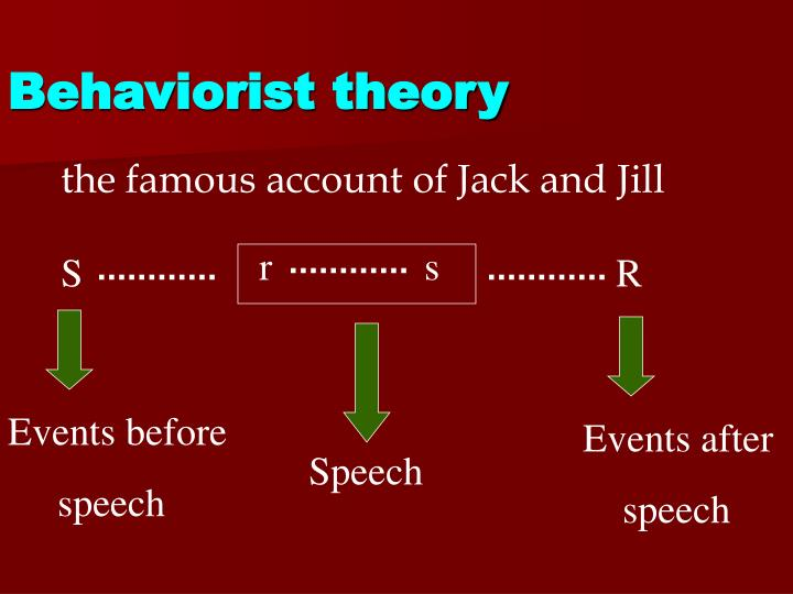Behaviorist theory