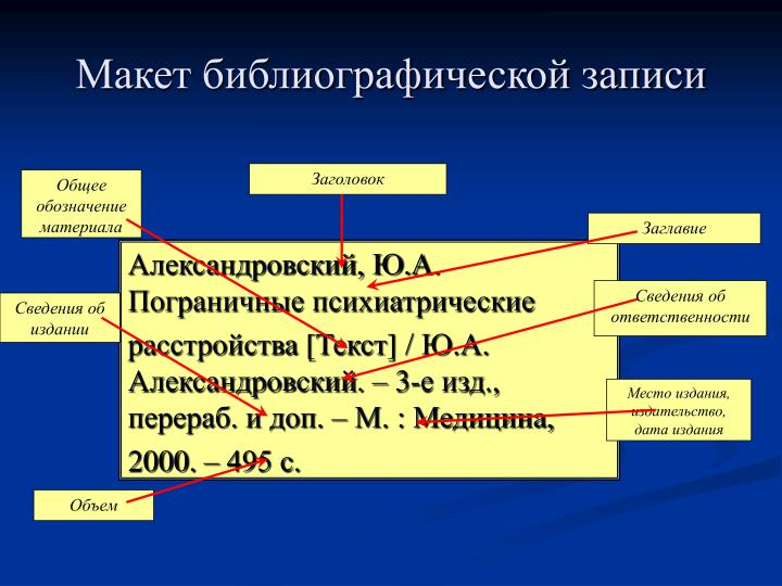 Макет библиографической записи