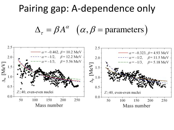 Pairing gap: A-dependence only