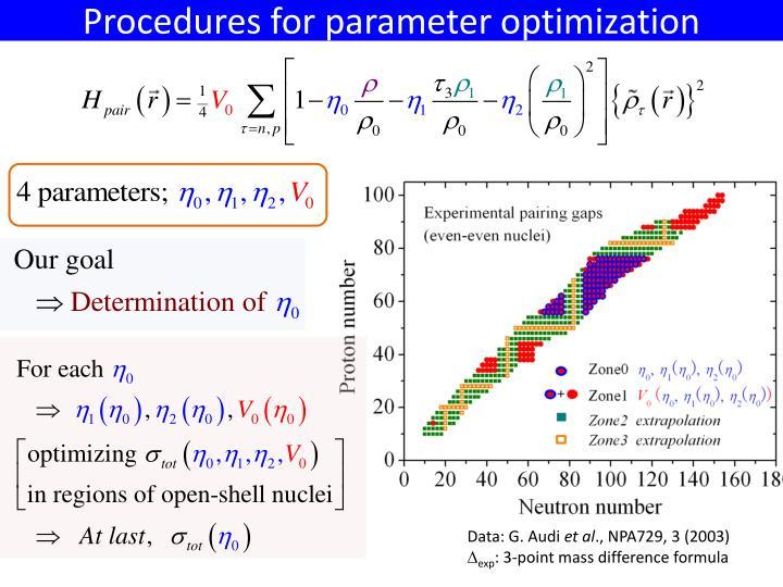 Procedures for parameter optimization