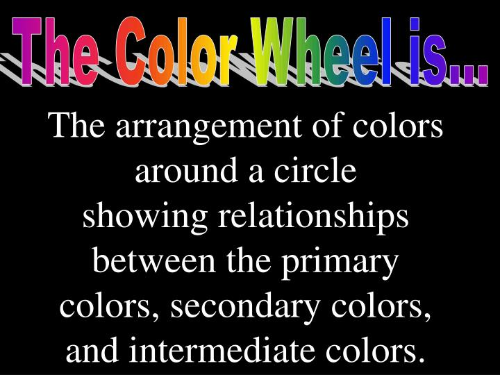 The Color Wheel is...