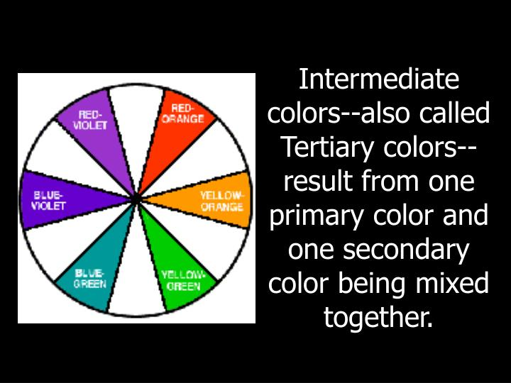 Intermediate colors--also called Tertiary colors--result from one primary color and one secondary color being mixed together.