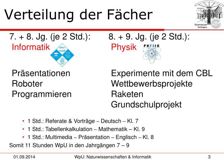 Verteilung der Fächer
