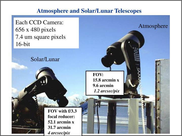 Atmosphere and Solar/Lunar Telescopes