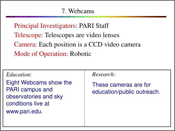7. Webcams