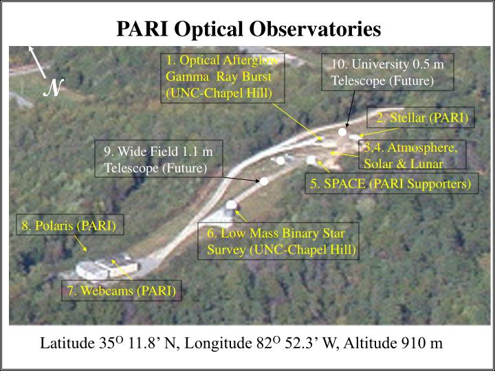 PARI Optical Observatories