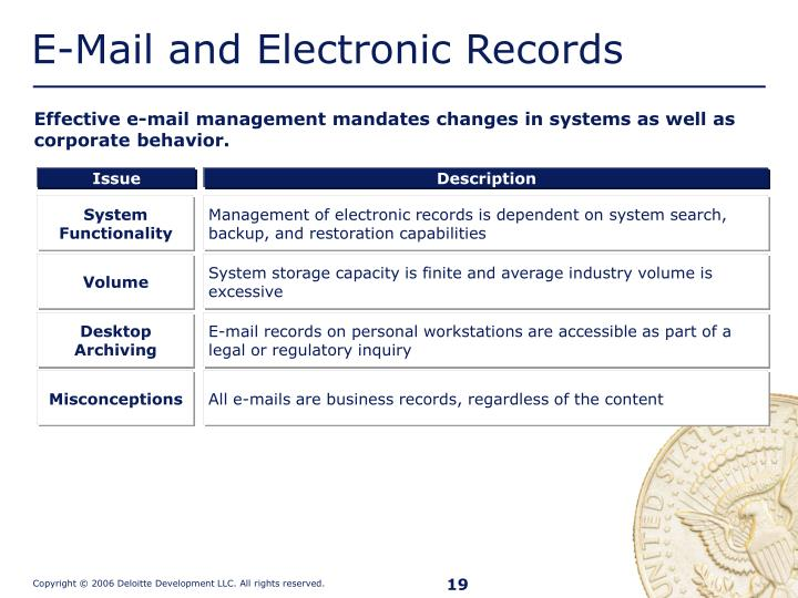 E-Mail and Electronic Records