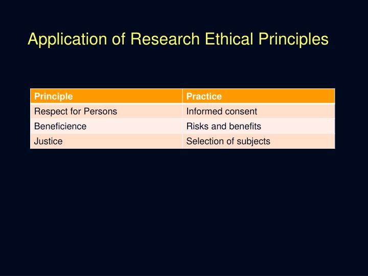 Application of Research Ethical Principles