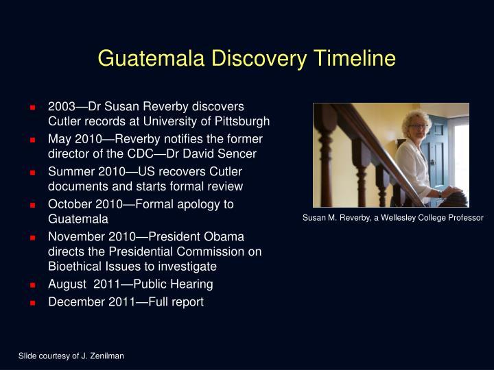 Guatemala Discovery Timeline