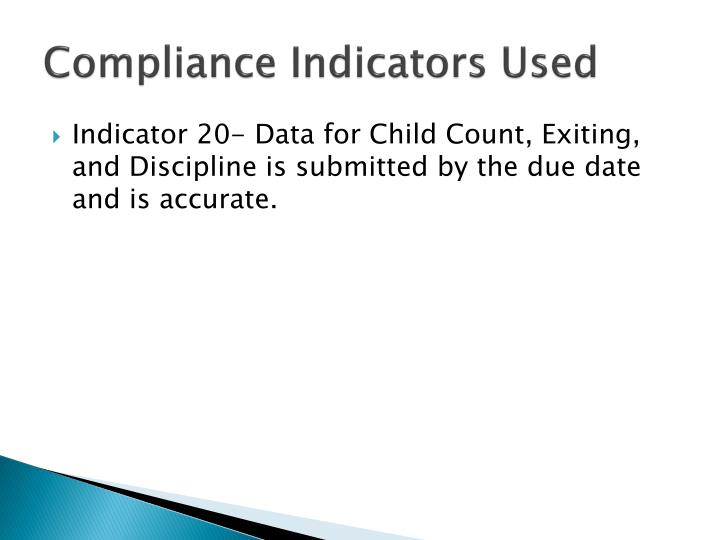 Compliance Indicators Used