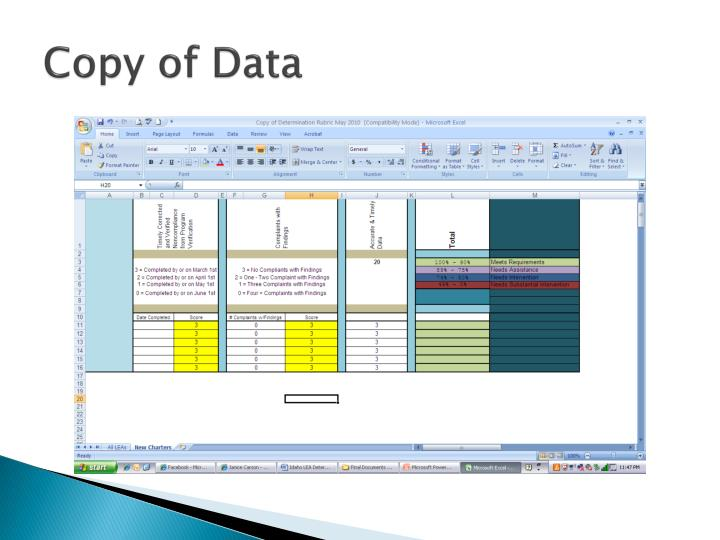 Copy of Data