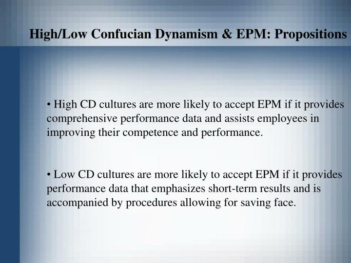 High/Low Confucian Dynamism & EPM: Propositions