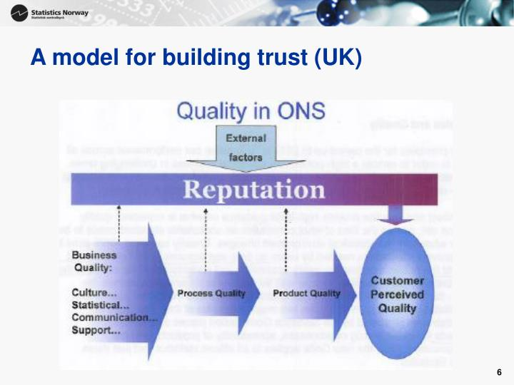 A model for building trust (UK)