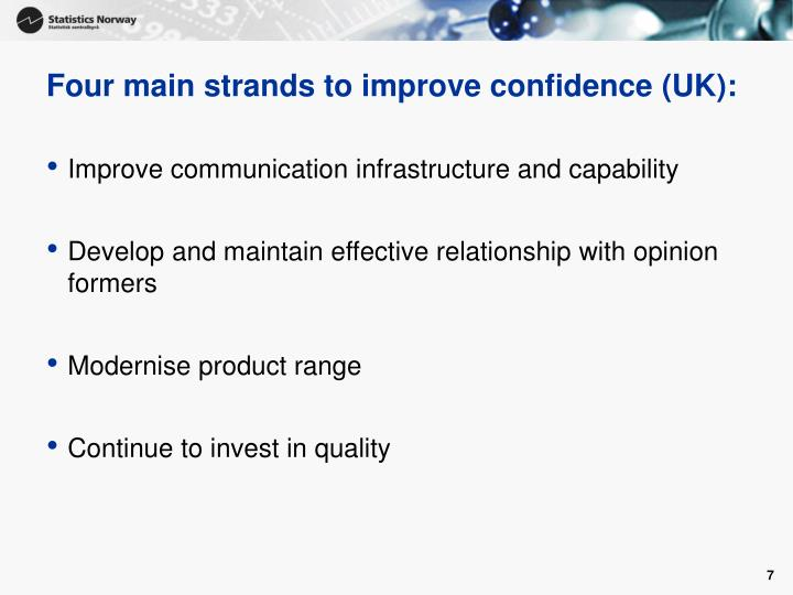 Four main strands to improve confidence (UK):