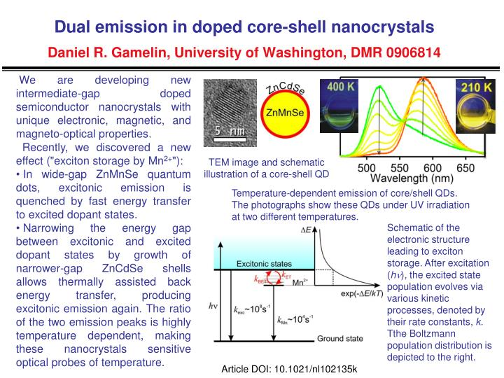 Dual emission in doped core-shell nanocrystals