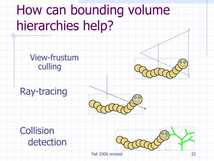 PPT - Frustum Culling in OpenGL PowerPoint Presentation ...