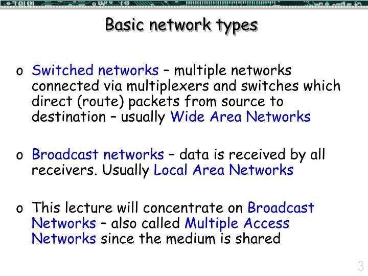 Basic network types