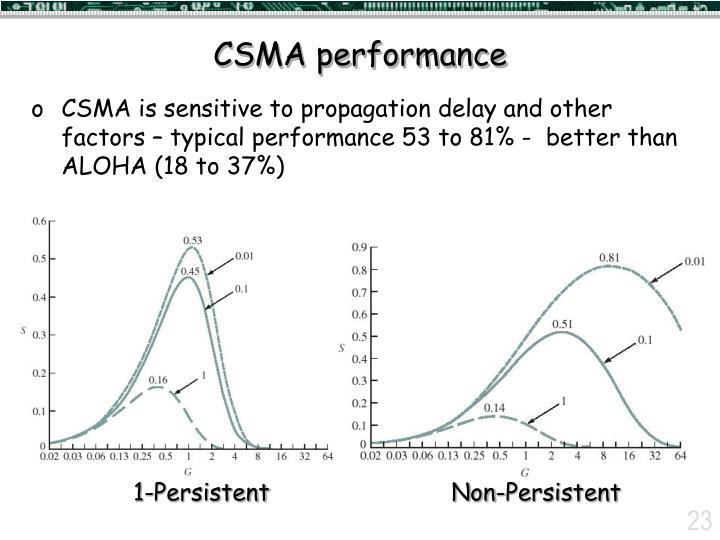 CSMA performance