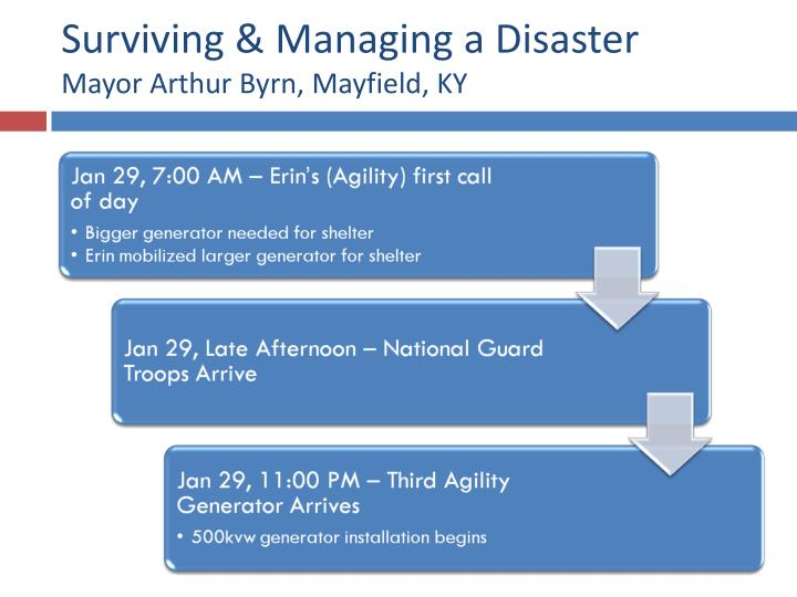 Surviving & Managing a Disaster