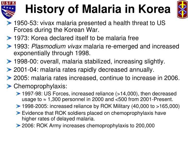 History of Malaria in Korea
