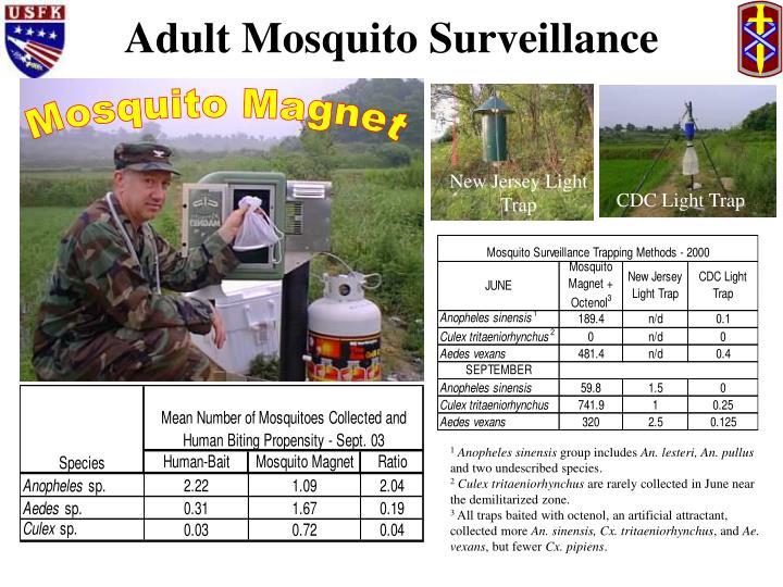 Adult Mosquito Surveillance