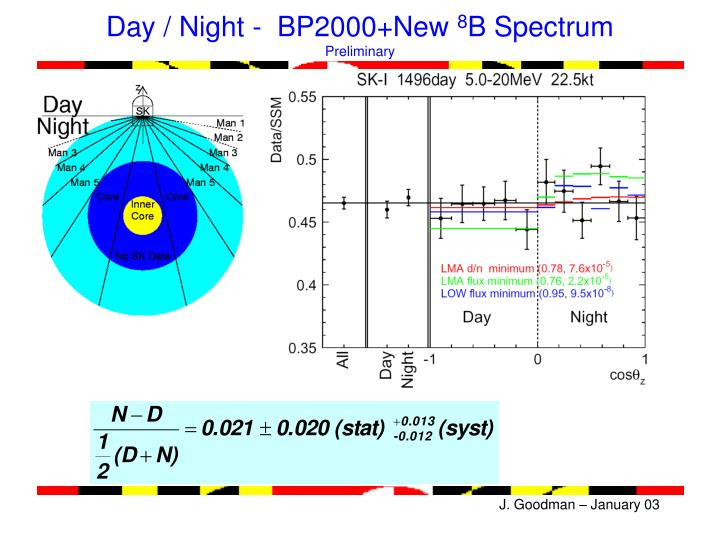 Day / Night -  BP2000+New