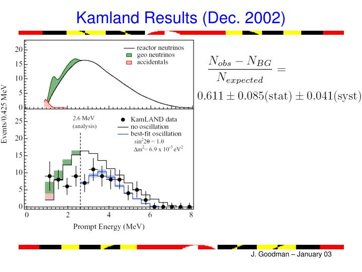Kamland Results (Dec. 2002)