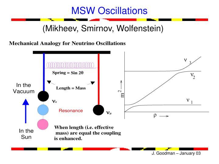 MSW Oscillations