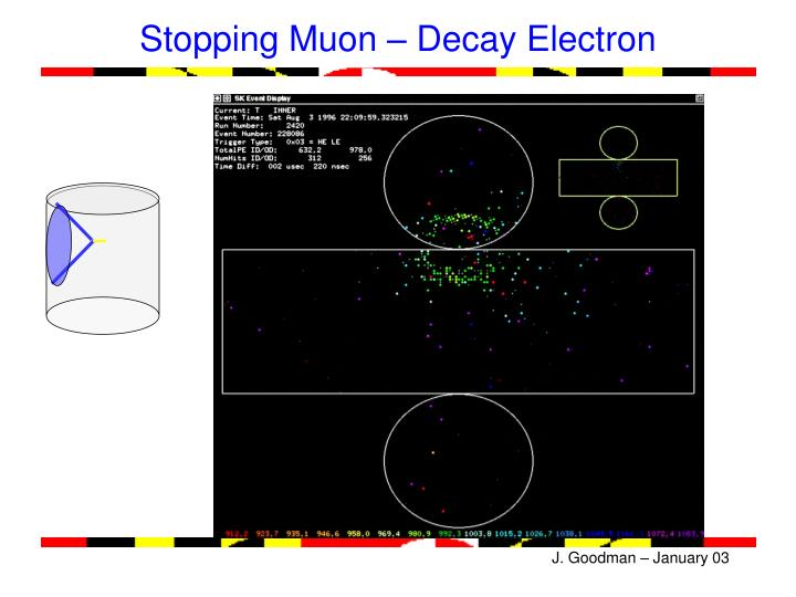 Stopping Muon – Decay Electron