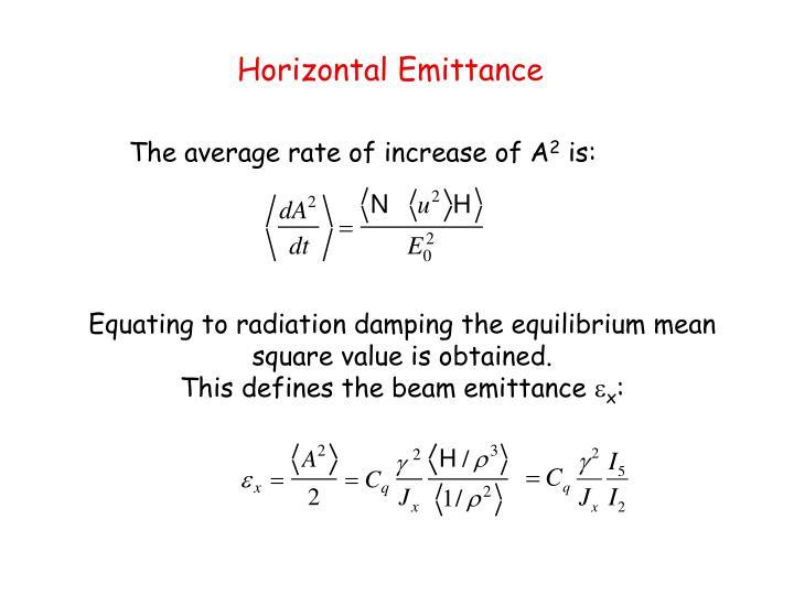 Horizontal Emittance